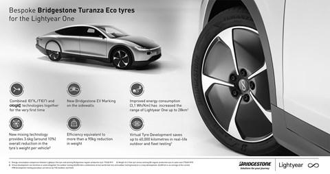 Bridgestone has developed a new lightweight EV tyre specifically for the Lightyear One