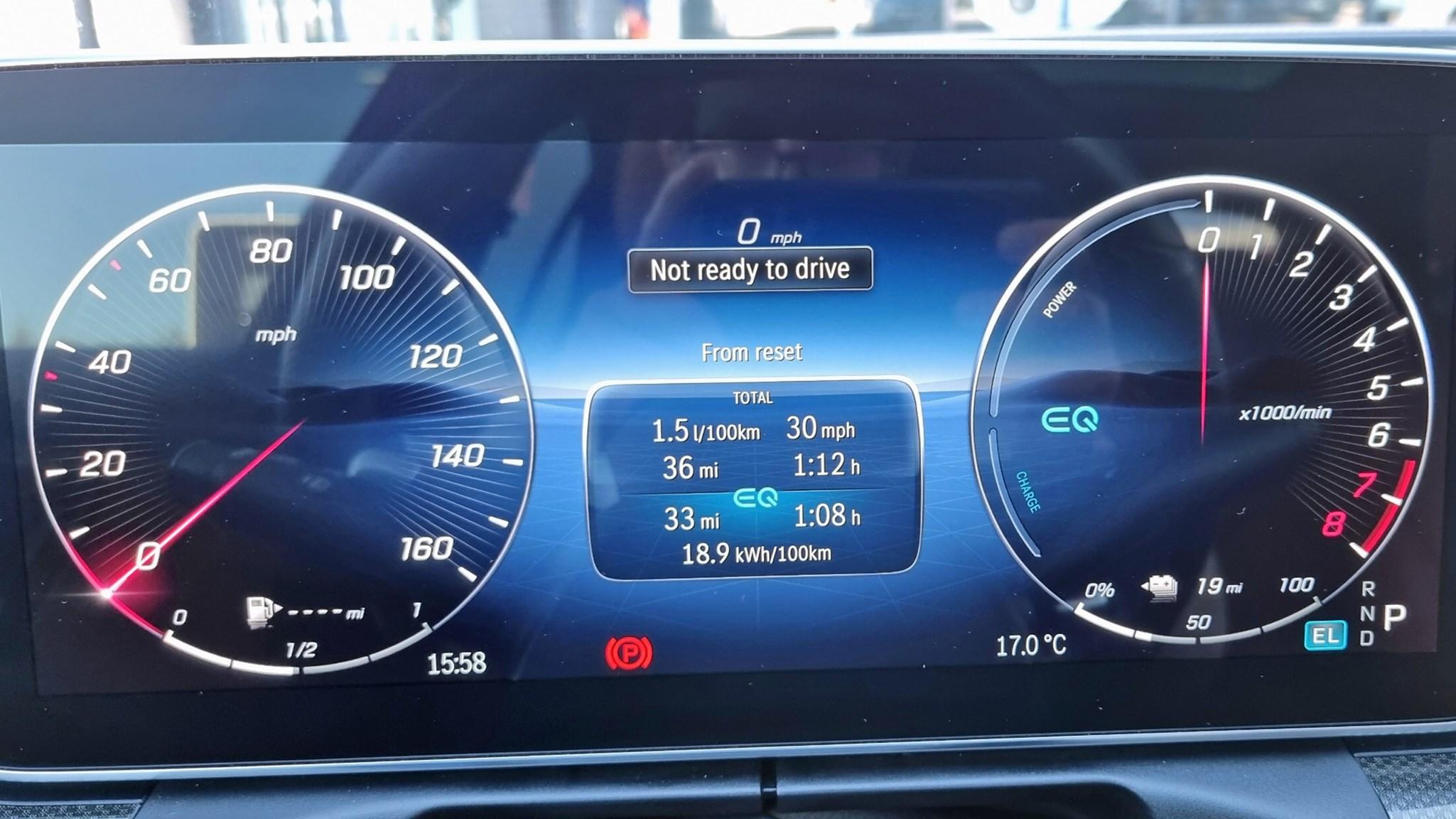 Mercedes C300e trip