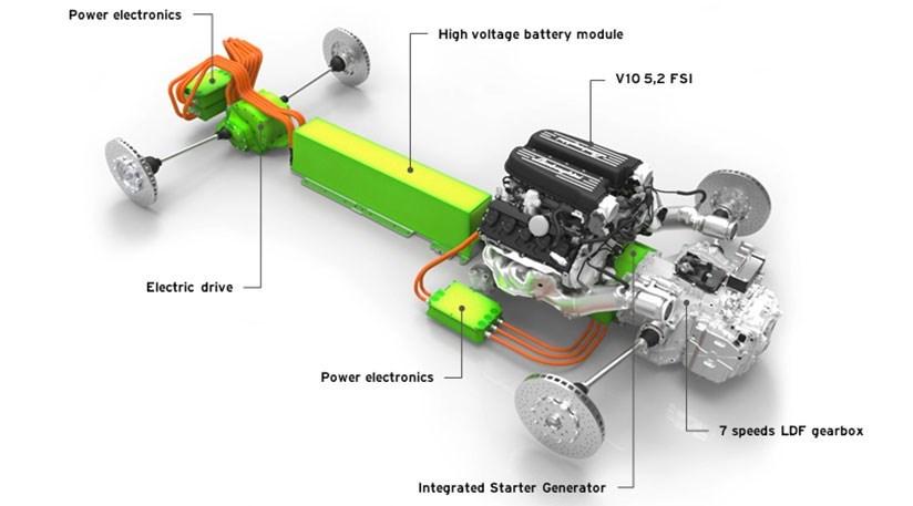 Lamborghini tech chief on hybrids turbos and rearwheel drive – Lambo Engine Diagram
