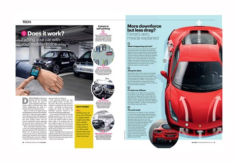 The new Tech section in CAR magazine