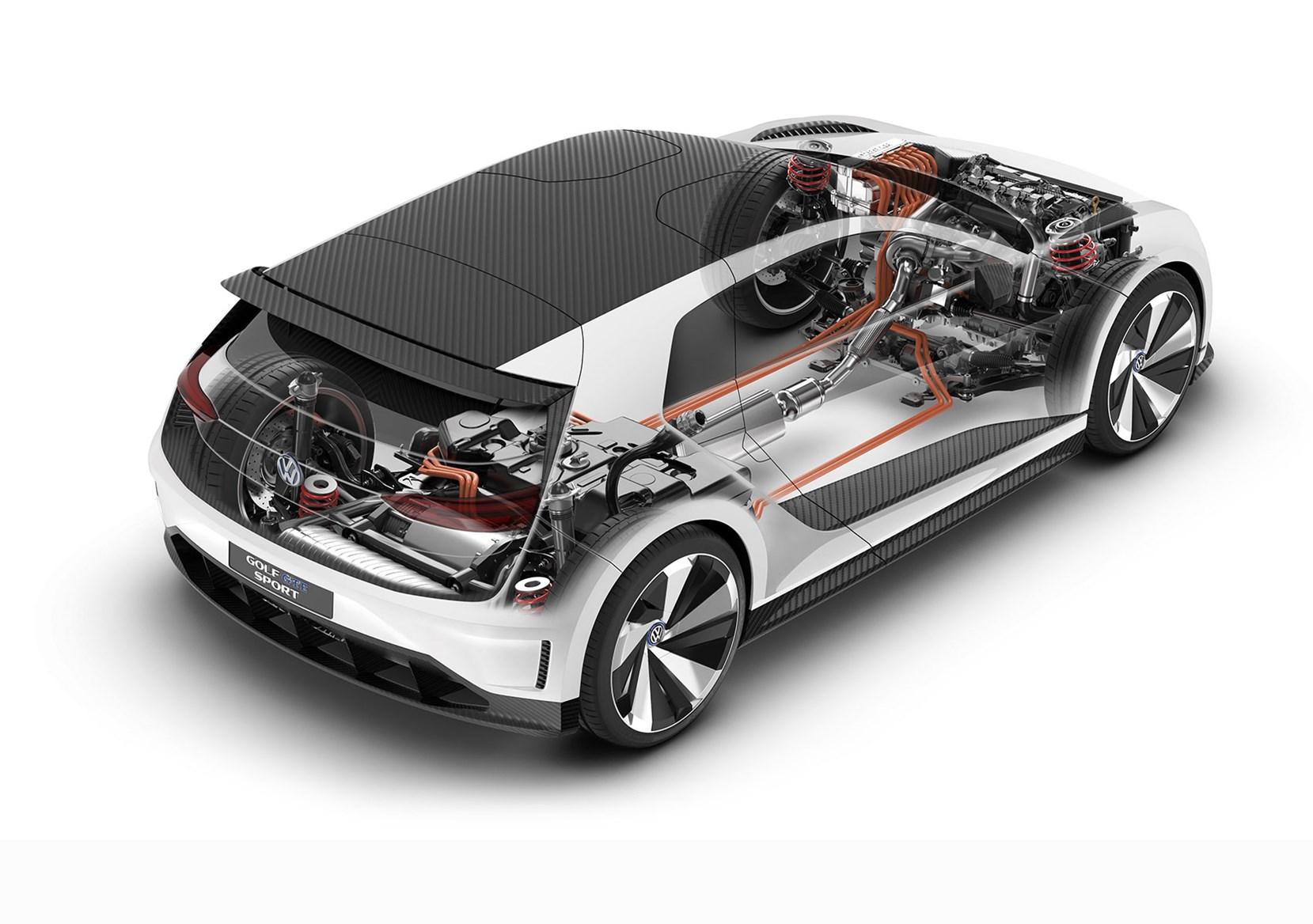 Gti Cabin The Hybrid Plug In Tech Underneath Golf Gte Sport