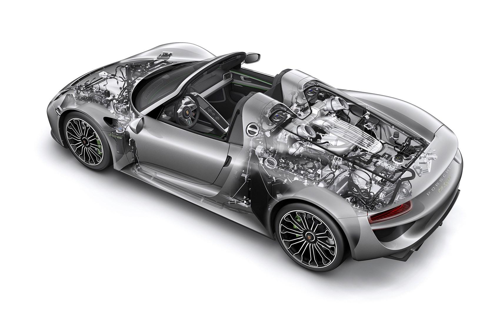 porsche-918-spyder Amazing Porsche 918 Spyder sold Out Cars Trend