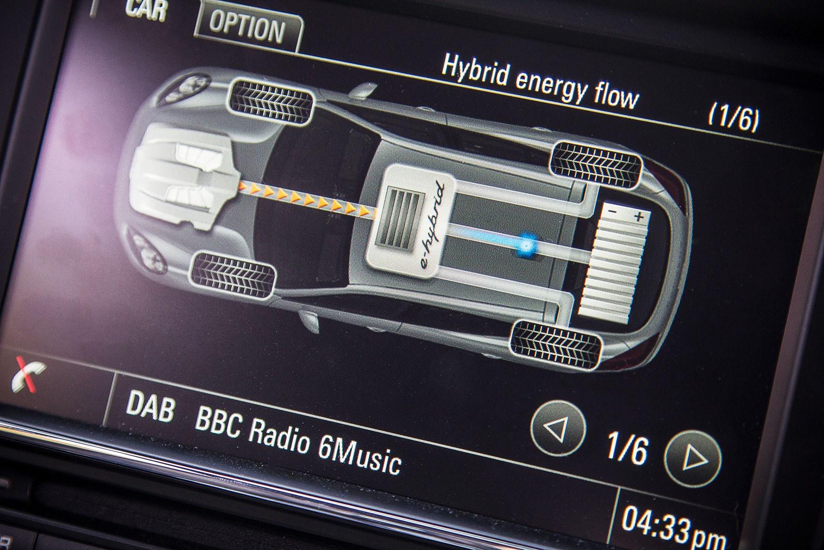 Tesla Model S Vs Bmw M5 Porsche Panamera Triple Test Review 2015 Land Rover Discovery Radio Wiring Hybrid Energy Flow Lets You Chart Panameras Motive Force