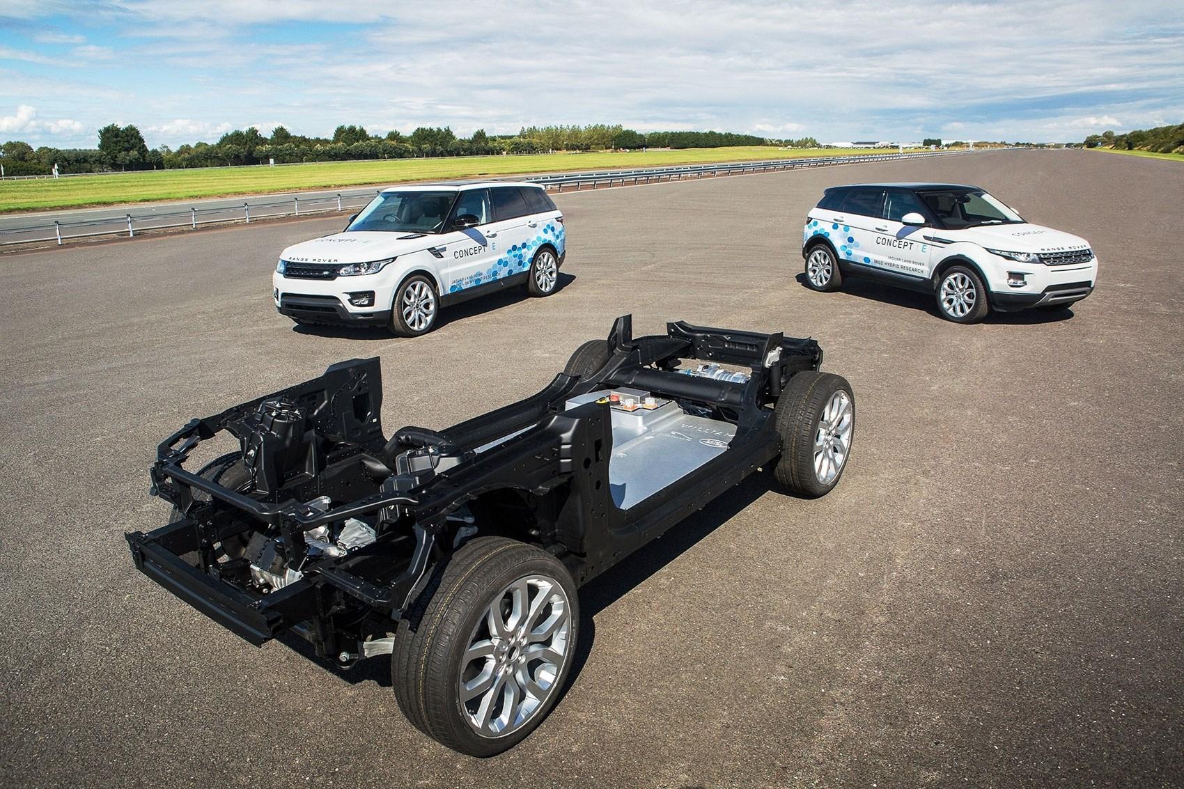 The Three New Jlr Concept Cars Range