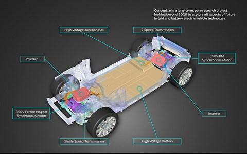 How the new JLR e-motor module works