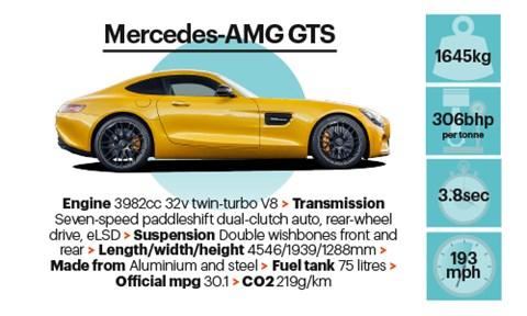 Mercedes-AMG GTS