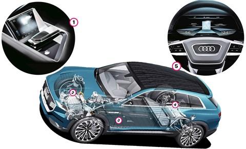 Inside Audi's Q6 e-tron Quattro