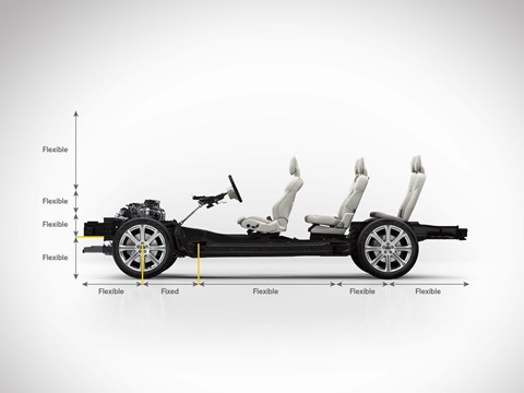 Volvo XC90 platform: electrification is coming