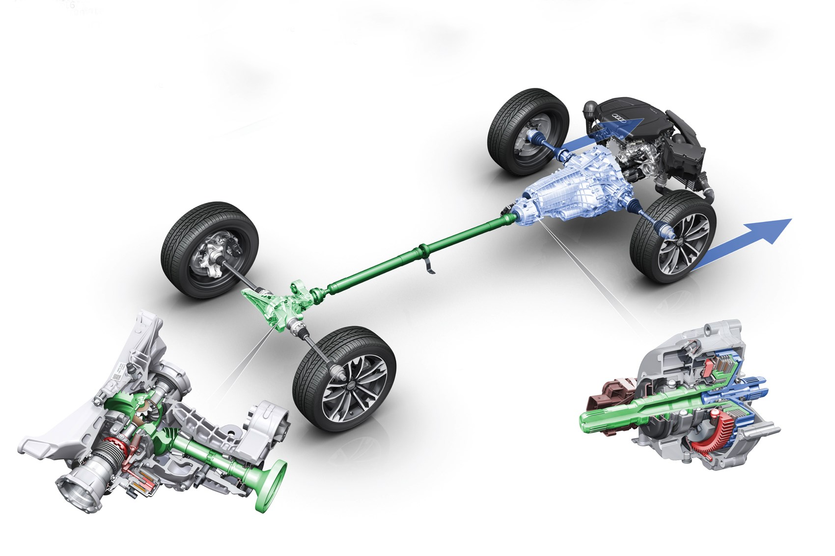 nissan cvt awd diagram vw awd diagram review: audi's new-for-2016 'quattro with ultra' all-wheel ... #1