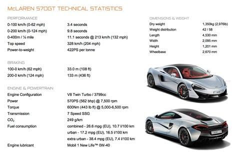 Full McLaren 570GT technical specifications