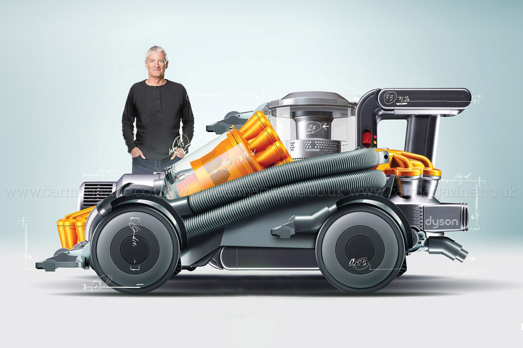 Dyson Plots Electric Car With Breakthrough Battery Coming