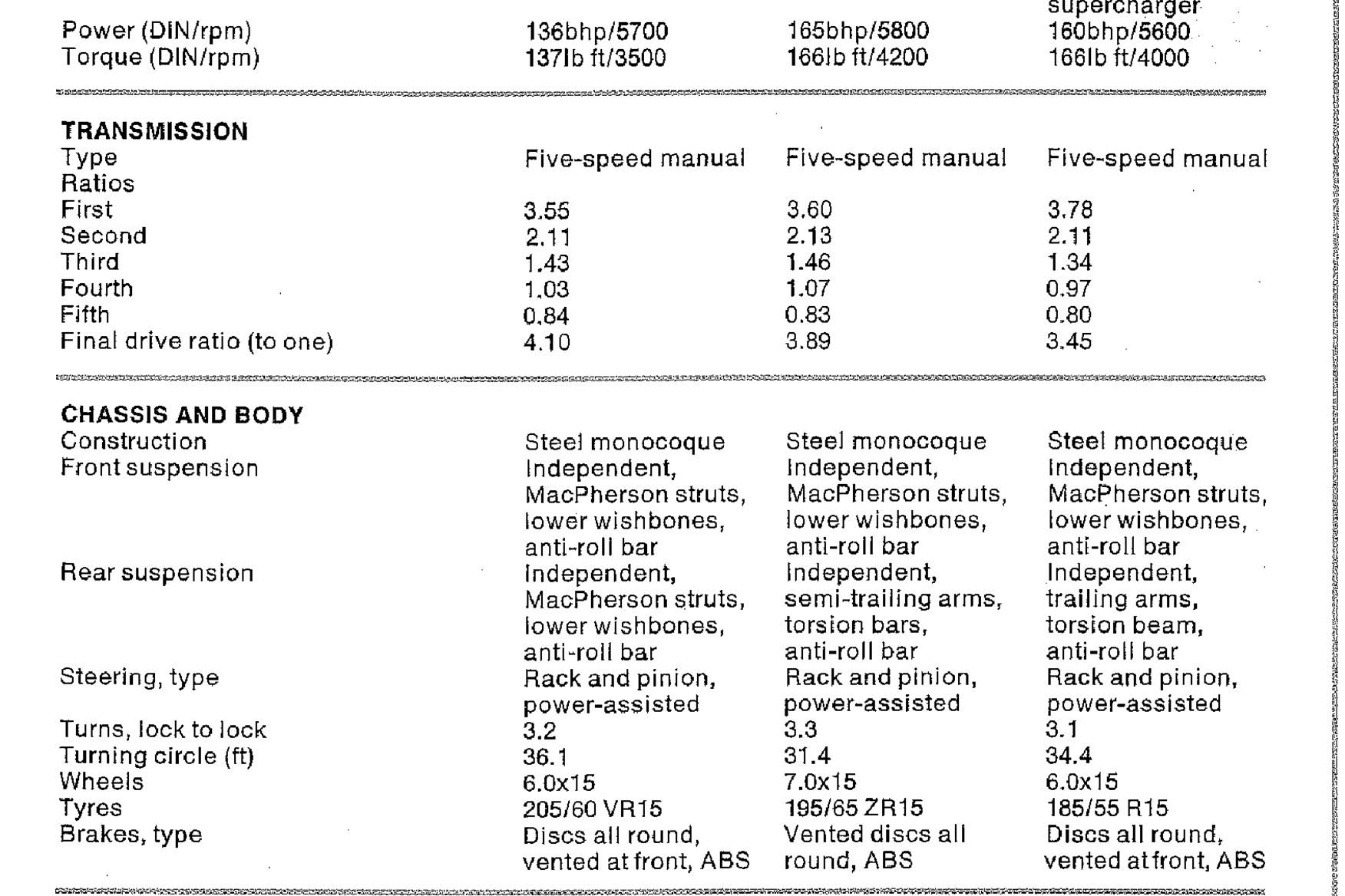 Porsche 944 Alternator Wiring Diagram Electrical Diagrams Engine 81 Schematics Honda Prelude The