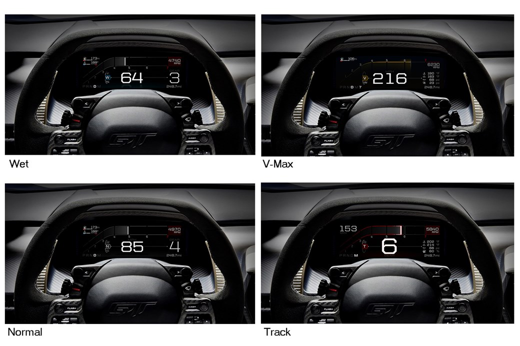 Ford Gts Instrument Cluster In Four Of Its Five Driving Modes
