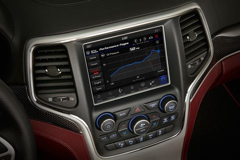 Jeep Grand Cherokee Trackhawk performance stats