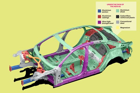 Audi A8 chassis diagram with key 2017