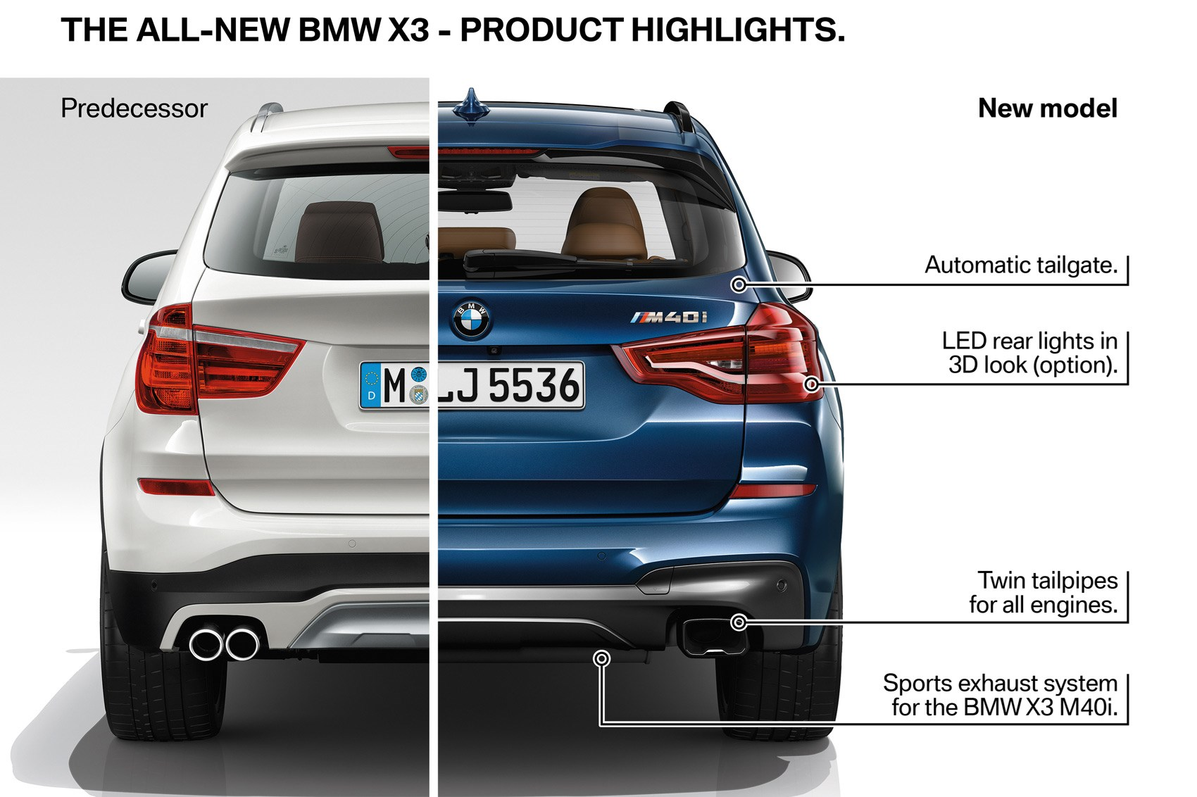 Bmw X6 Boot Space >> New BMW X3 SUV revealed: Munich's photocopier is working fine | CAR Magazine
