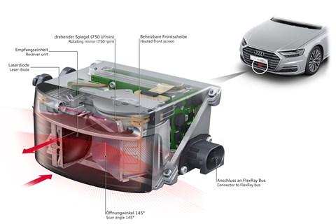 Audi A8 laser scanner diagram