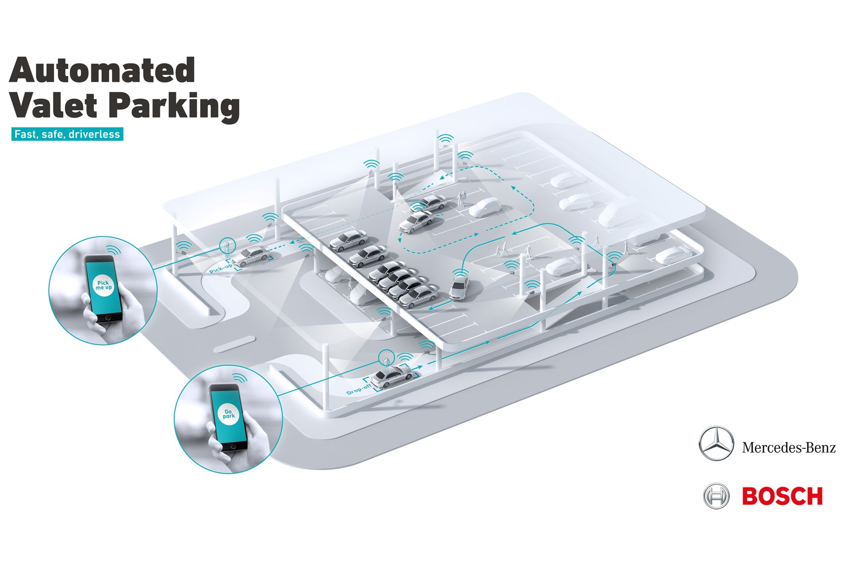 Bosch And Daimler Demonstrate Autonomous Valet Parking Service By Car Magazine