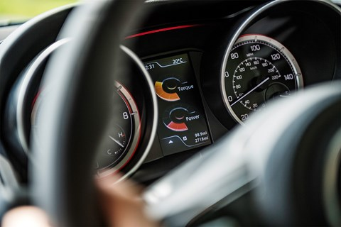 Suzuki Swift long-term instrument screen