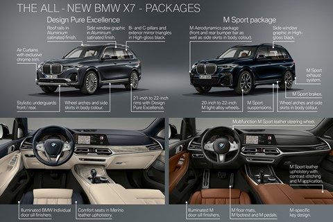 BMW X7 graphic