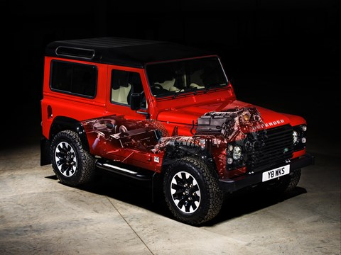 Technical specs of new 2018 Land Rover Defender Works V8 70th Edition