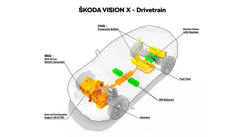Tech spec of new Skoda Vision X
