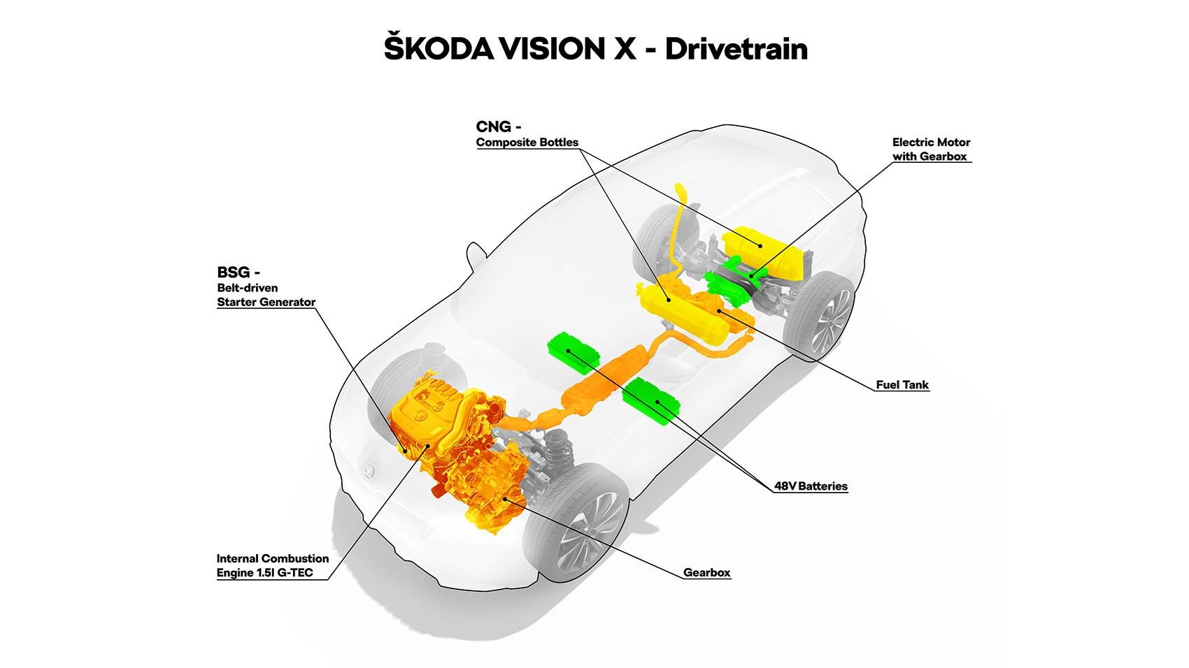 48v golf cart battery wiring diagram