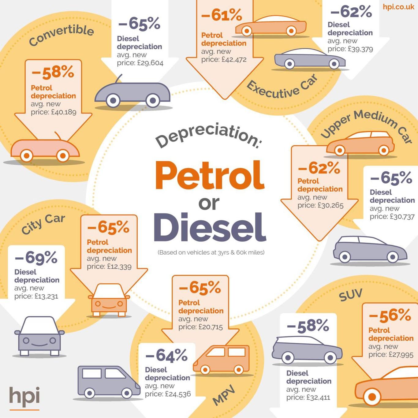 Should I buy a diesel car in 2019? | CAR Magazine