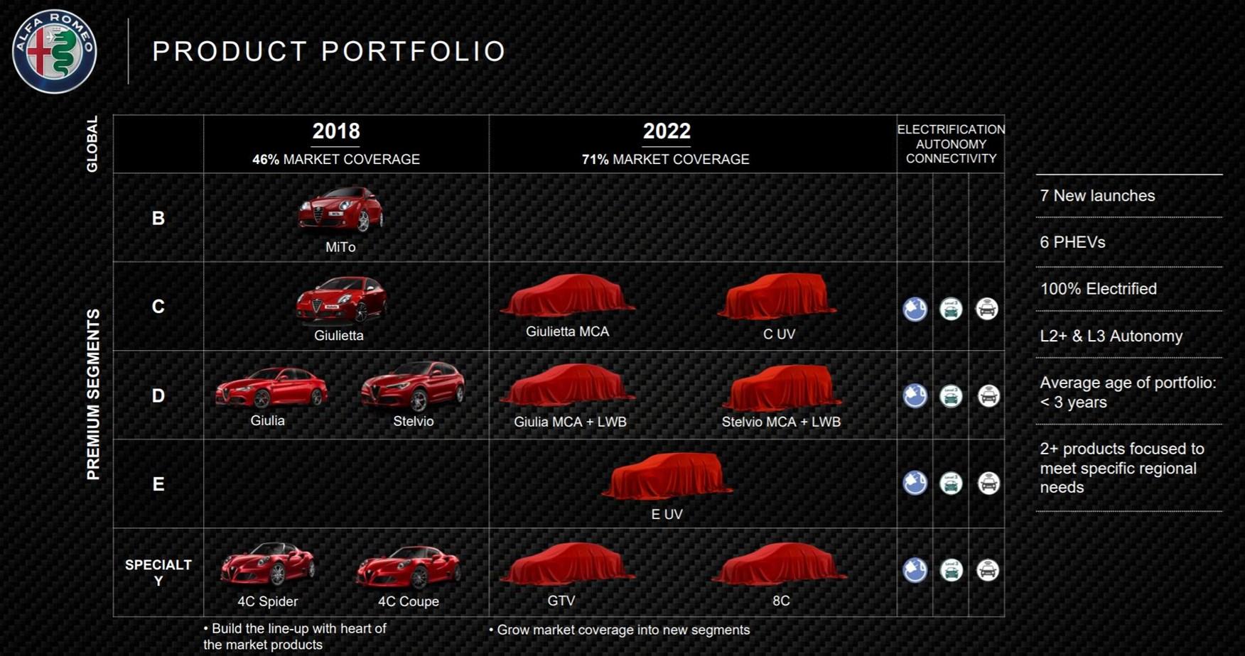 Fiat Chrysler Automobiles: five-year plan to 5  CAR Magazine