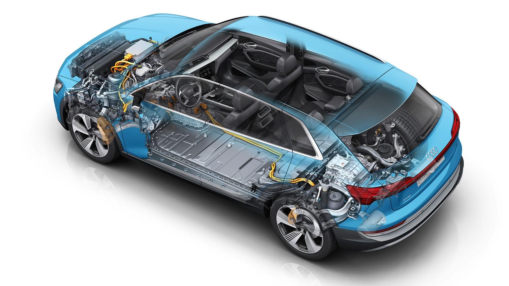 Audi e-tron technical
