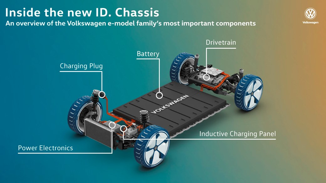 How VW ID electric cars work