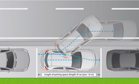 Mercedes-Benz self-parking: a gimmick or a godsend?