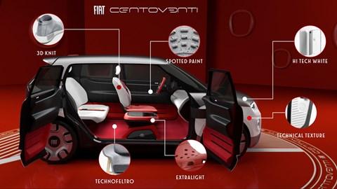Fiat CentoVenti Concept - interior design