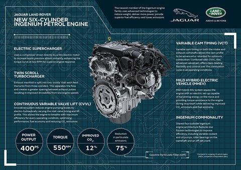 How Jaguar Land Rover straight six engine works