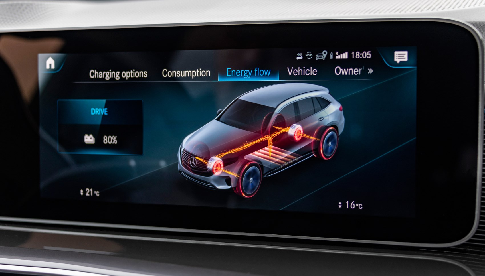 Mercedes EQC energy monitor