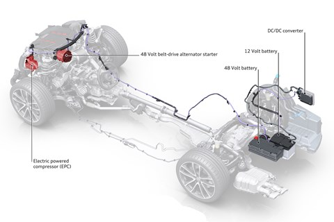 Audi S4 mild hybrid