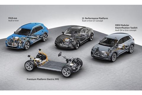 Audi platform plans