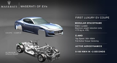 Official confirmation of electric Maserati sports car