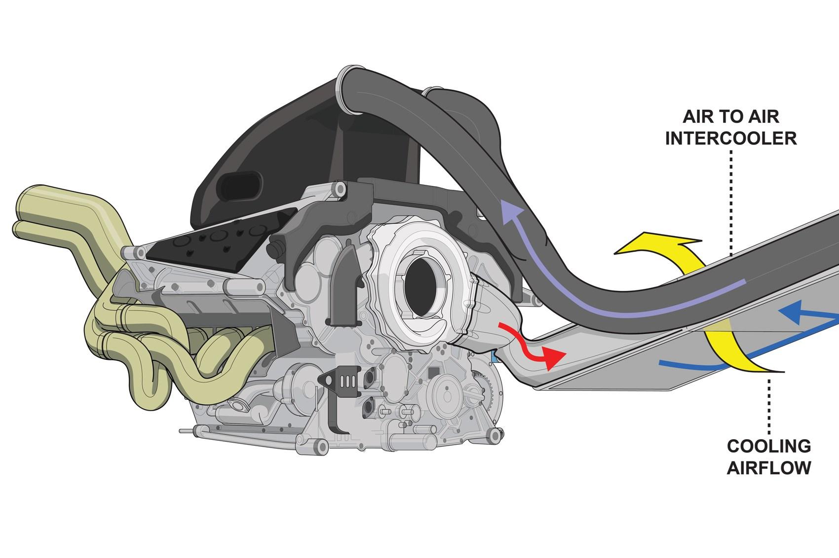 Hybrid F1 power: how does it work?   CAR MagazineCAR Magazine