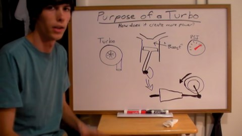 How does forced induction work?