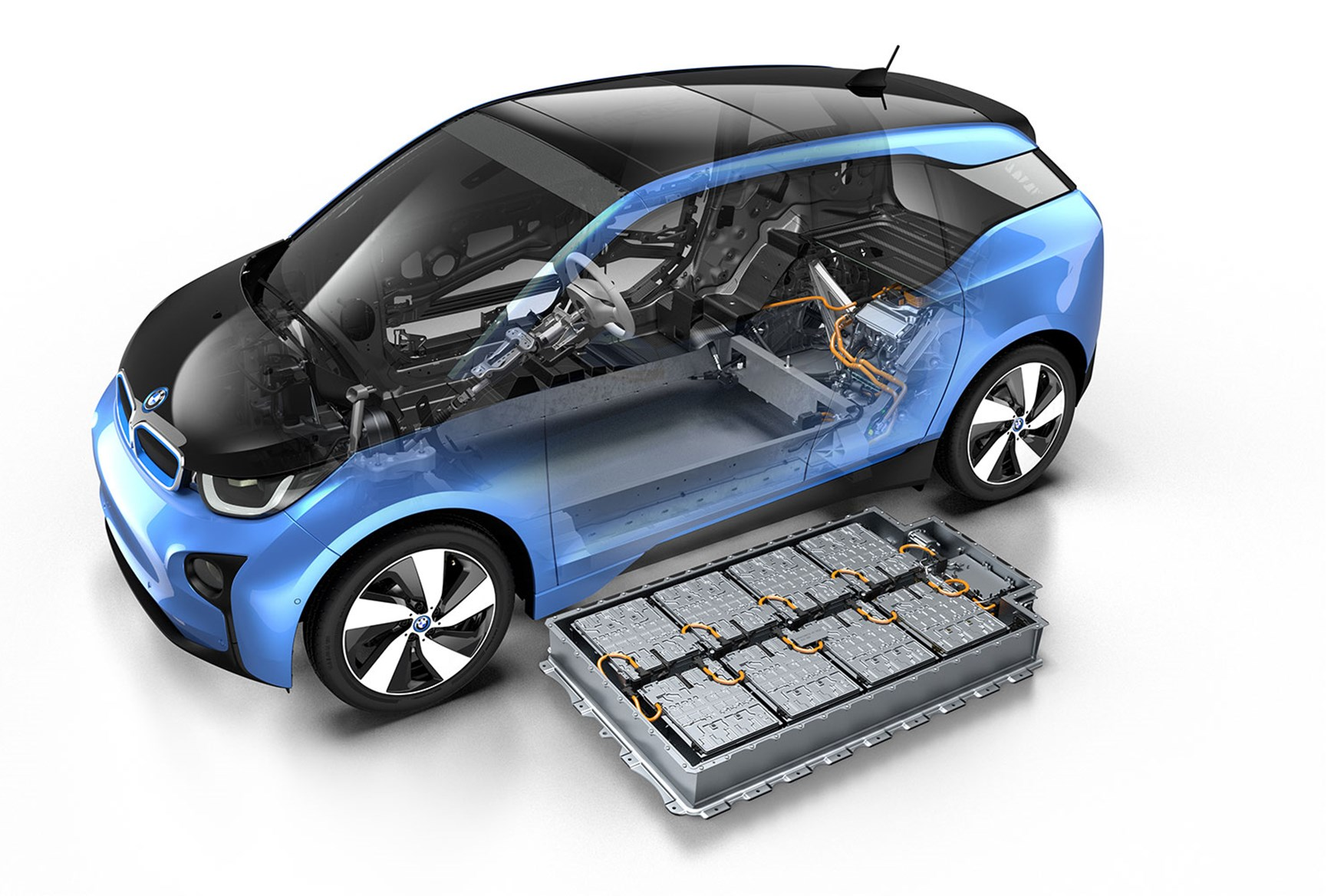 what kind of battery is a car battery