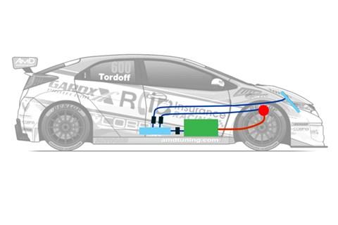 hybrid btcc graphic