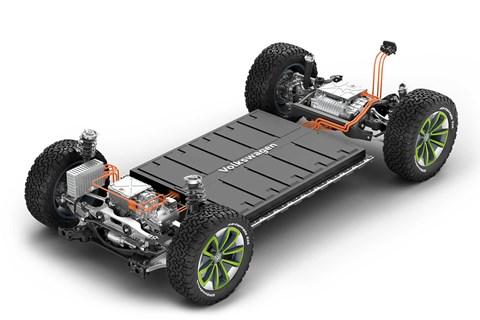 id buggy platform