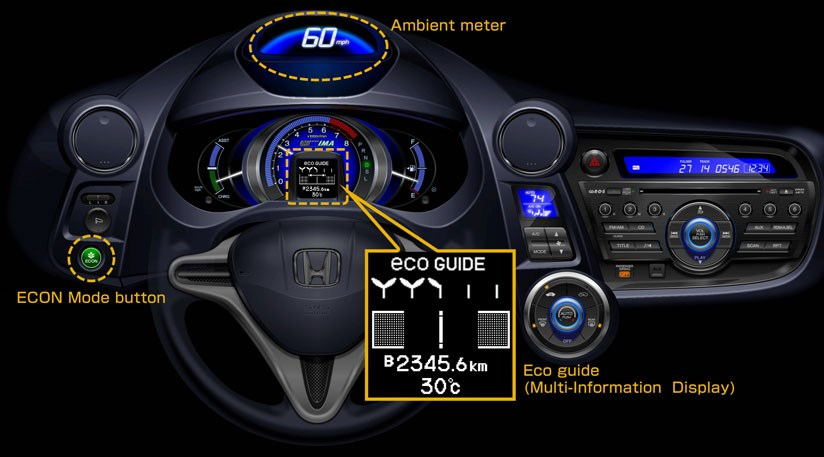 Honda Insight Has A New Gadget To Tell Drivers How To Save Fuel ...