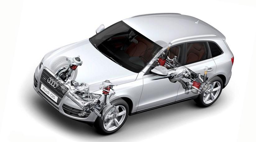 Audi Q5 2.0 TFSI quattro SE S tronic (2008) review | CAR ...