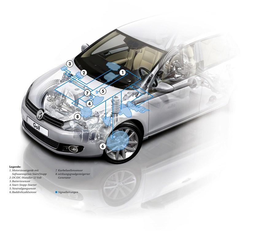 Volkswagen Golf Hatchback 2 0 Tsi R 5dr Dsg Nav: VW Golf 1.6 TDI Bluemotion (2009) Review
