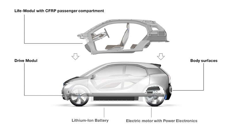 Bmw i3 the production electric i3 hatchback coming in 2013 by car bmw i3 the production electric i3 hatchback coming in 2013 by car magazine malvernweather Image collections