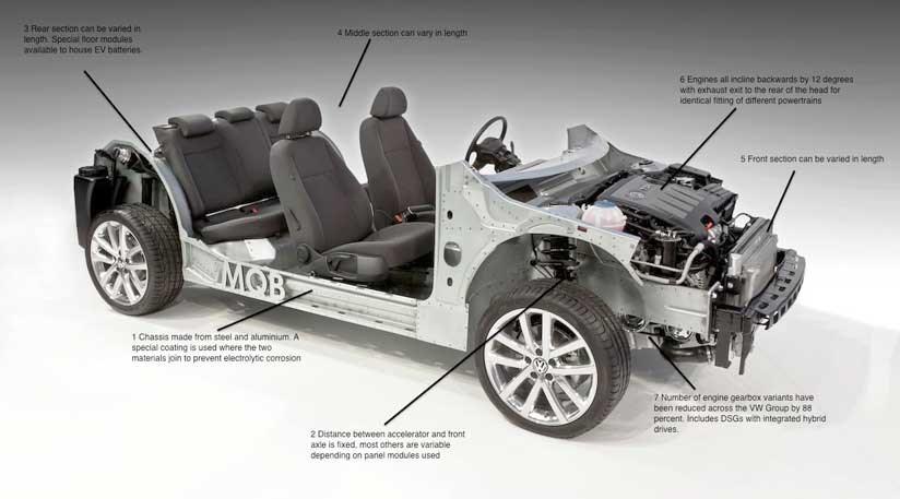 Rolls Royce Golf Cart >> VW Golf Mk7 (2013): the inside story by CAR Magazine