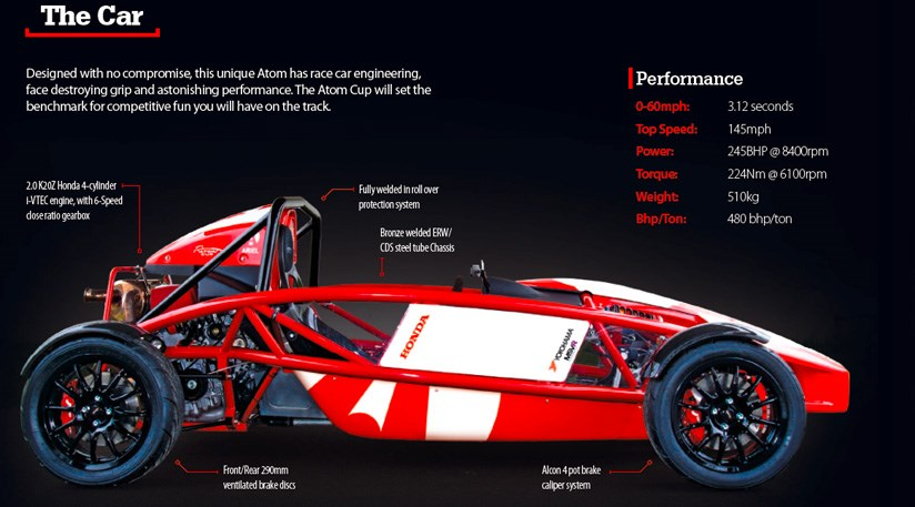 Ariel Atom Cup 2013 Race Series By Car Magazine