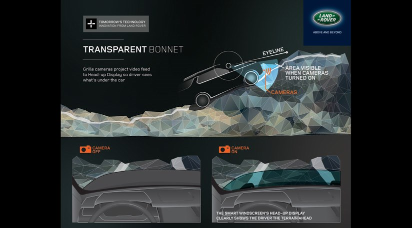Land Rover Discovery Vision Concept 2014 See Through Bonnet